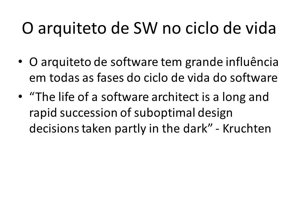 """O arquiteto de SW no ciclo de vida O arquiteto de software tem grande influência em todas as fases do ciclo de vida do software """"The life of a softwar"""