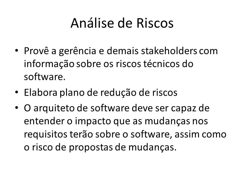Análise de Riscos Provê a gerência e demais stakeholders com informação sobre os riscos técnicos do software. Elabora plano de redução de riscos O arq