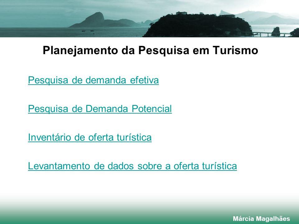 Planejamento da Pesquisa em Turismo Pesquisa de demanda efetiva Pesquisa de Demanda Potencial Inventário de oferta turística Levantamento de dados sobre a oferta turística Márcia Magalhães