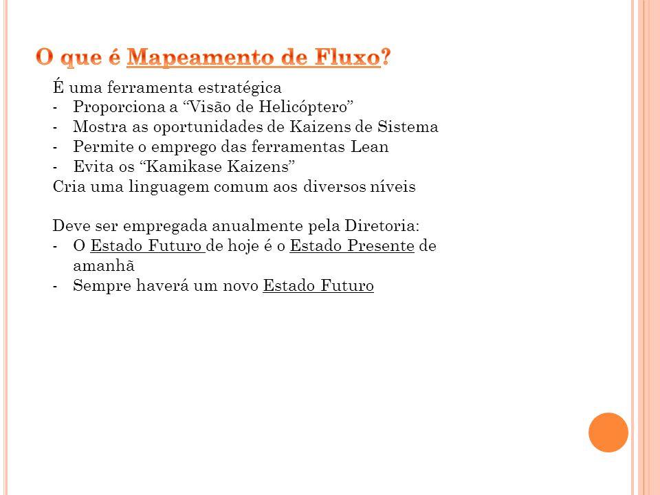 Ações propostas para melhoria do fluxo atual no 1º semestre de 2003