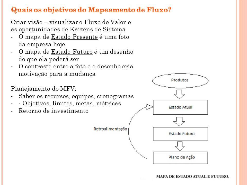 O colaborador da empresa responsável pelo MFV deve se reportar diretamente à alta gerência, assim ele terá competência para fazer as mudanças.