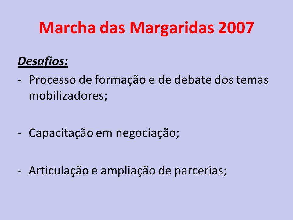 Marcha das Margaridas 2007 Desafios: -Processo de formação e de debate dos temas mobilizadores; -Capacitação em negociação; -Articulação e ampliação de parcerias;