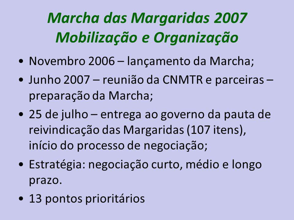 Marcha das Margaridas 2007 Mobilização e Organização Novembro 2006 – lançamento da Marcha; Junho 2007 – reunião da CNMTR e parceiras – preparação da Marcha; 25 de julho – entrega ao governo da pauta de reivindicação das Margaridas (107 itens), início do processo de negociação; Estratégia: negociação curto, médio e longo prazo.