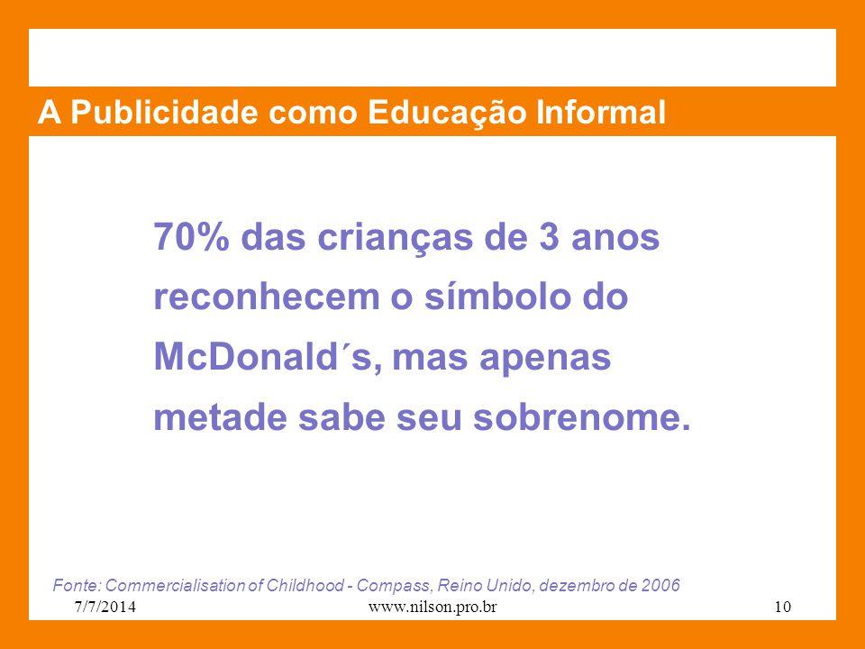 A Publicidade como Educação Informal 70% das crianças de 3 anos reconhecem o símbolo do McDonald´s, mas apenas metade sabe seu sobrenome. Fonte: Comme