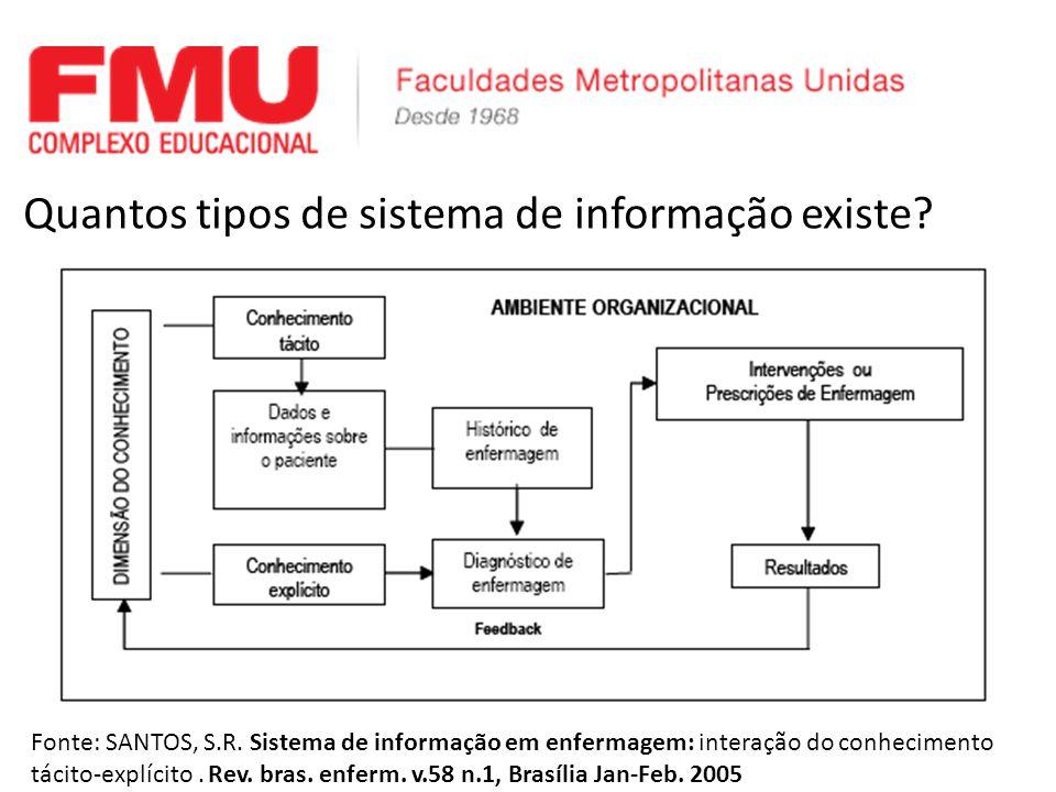 Quantos tipos de sistema de informação existe? Fonte: SANTOS, S.R. Sistema de informação em enfermagem: interação do conhecimento tácito-explícito. Re