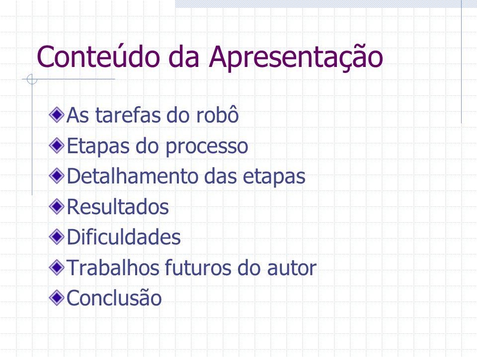 Conteúdo da Apresentação As tarefas do robô Etapas do processo Detalhamento das etapas Resultados Dificuldades Trabalhos futuros do autor Conclusão
