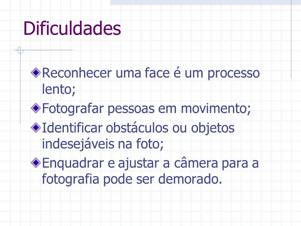 Dificuldades Reconhecer uma face é um processo lento; Fotografar pessoas em movimento; Identificar obstáculos ou objetos indesejáveis na foto; Enquadr