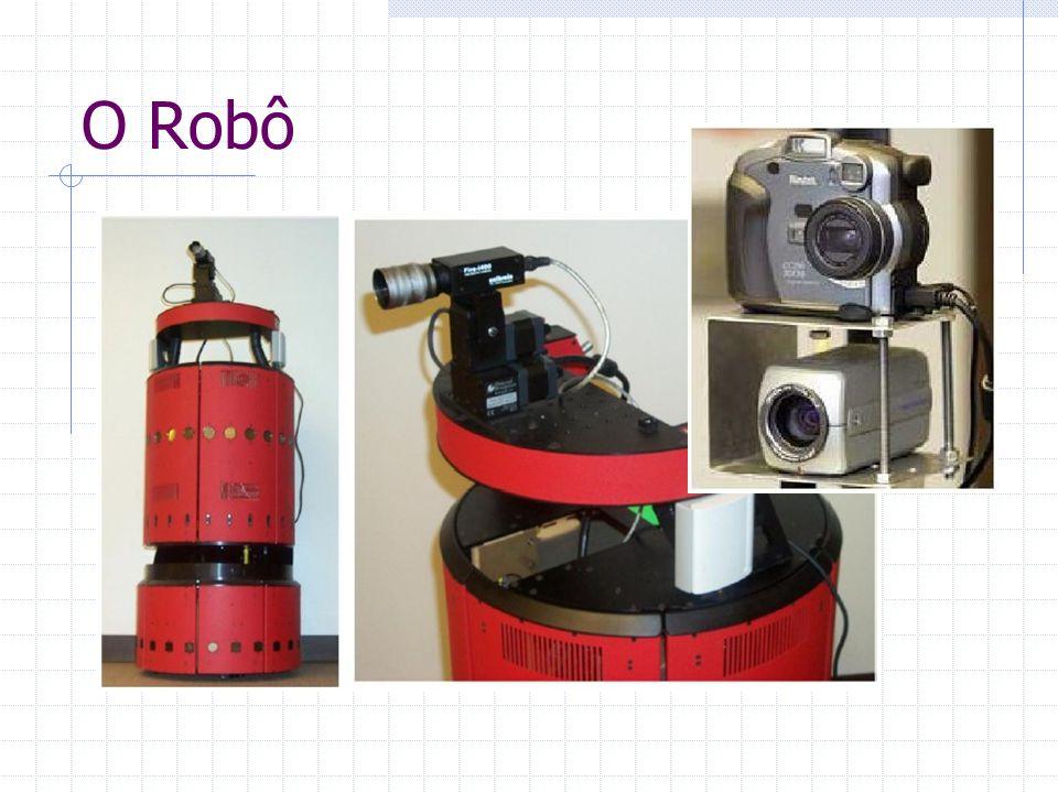 As tarefas do robô Comportamento de fotógrafo Procurar oportunidades Procurar condições de qualidade Na visão técnica Navegar Reconhecer ambiente Reconhecer pessoas Tirar boas fotos Armazenar fotos