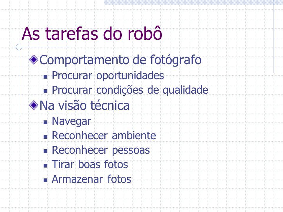 As tarefas do robô Comportamento de fotógrafo Procurar oportunidades Procurar condições de qualidade Na visão técnica Navegar Reconhecer ambiente Reco