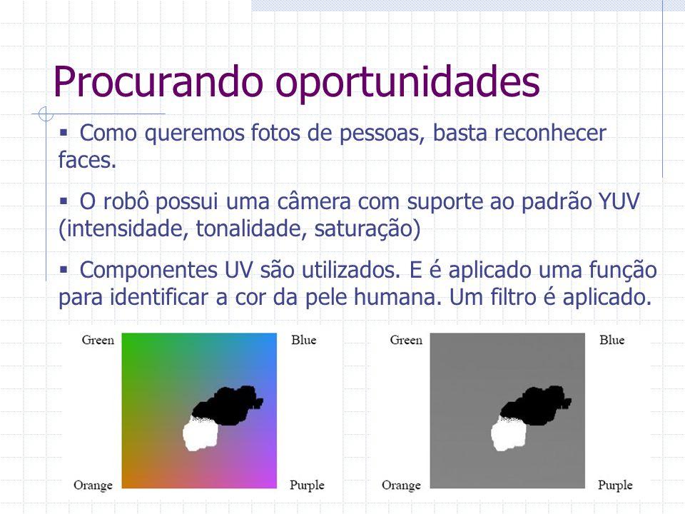 Procurando oportunidades  Como queremos fotos de pessoas, basta reconhecer faces.  O robô possui uma câmera com suporte ao padrão YUV (intensidade,