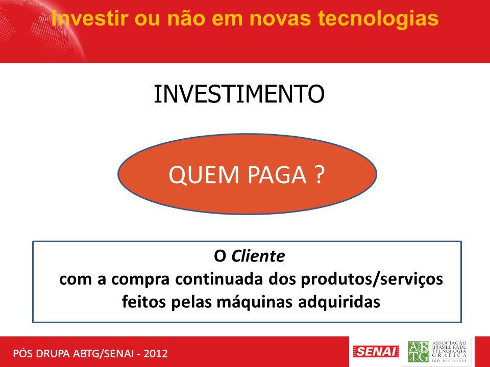 PÓS DRUPA ABTG/SENAI - 2012 Investir ou não em novas tecnologias INVESTIMENTO QUEM PAGA ? O Cliente com a compra continuada dos produtos/serviços feit