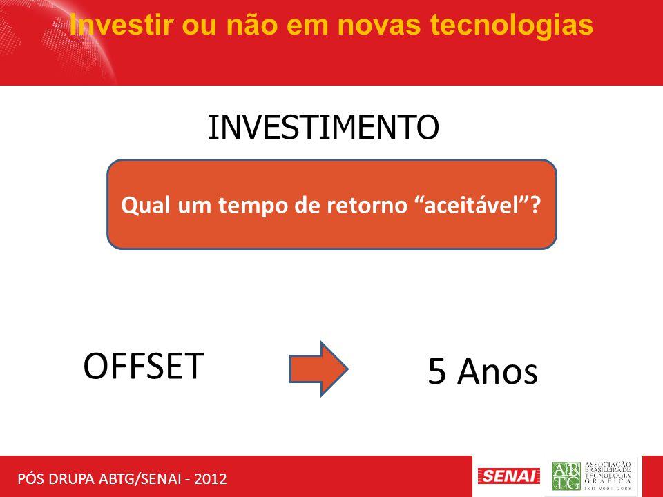 """PÓS DRUPA ABTG/SENAI - 2012 Investir ou não em novas tecnologias INVESTIMENTO Qual um tempo de retorno """"aceitável""""? OFFSET 5 Anos"""