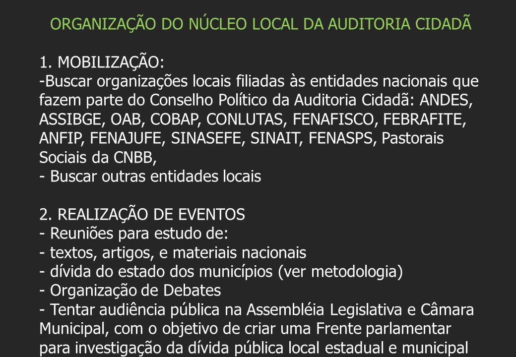 ORGANIZAÇÃO DO NÚCLEO LOCAL DA AUDITORIA CIDADÃ 1. MOBILIZAÇÃO: -Buscar organizações locais filiadas às entidades nacionais que fazem parte do Conselh