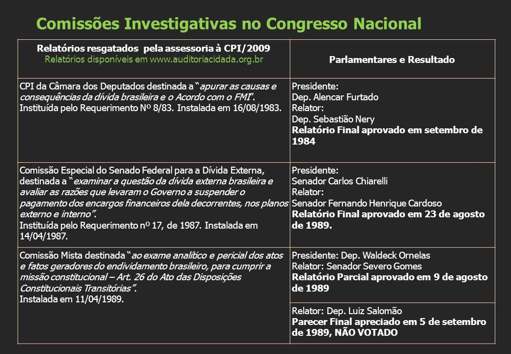 Relatórios resgatados pela assessoria à CPI/2009 Relatórios disponíveis em www.auditoriacidada.org.brParlamentares e Resultado CPI da Câmara dos Deput