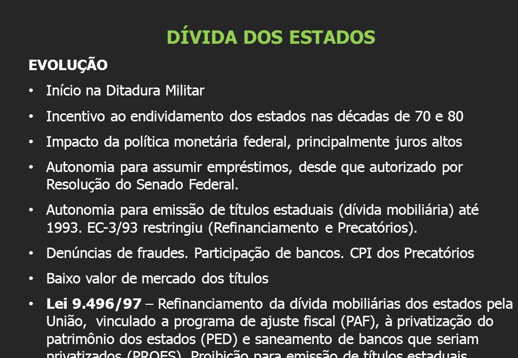 DÍVIDA DOS ESTADOS EVOLUÇÃO Início na Ditadura Militar Incentivo ao endividamento dos estados nas décadas de 70 e 80 Impacto da política monetária fed