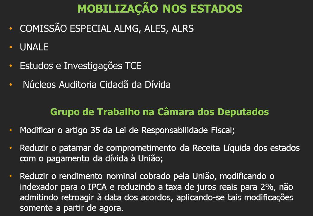 MOBILIZAÇÃO NOS ESTADOS COMISSÃO ESPECIAL ALMG, ALES, ALRS UNALE Estudos e Investigações TCE Núcleos Auditoria Cidadã da Dívida Grupo de Trabalho na C