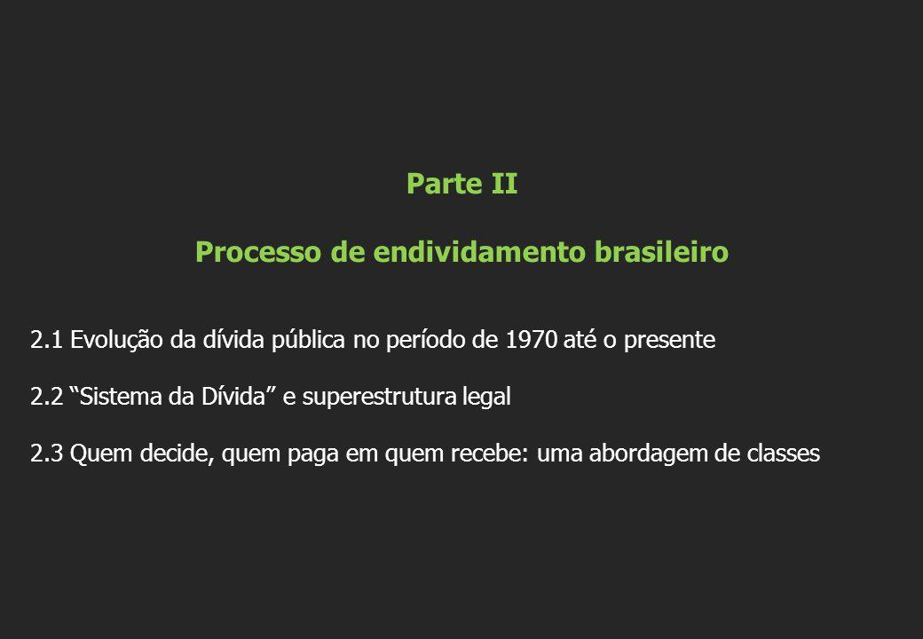 """Parte II Processo de endividamento brasileiro 2.1 Evolução da dívida pública no período de 1970 até o presente 2.2 """"Sistema da Dívida"""" e superestrutur"""