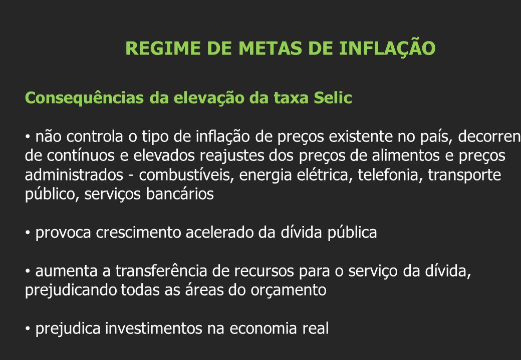 REGIME DE METAS DE INFLAÇÃO Consequências da elevação da taxa Selic não controla o tipo de inflação de preços existente no país, decorrente de contínu