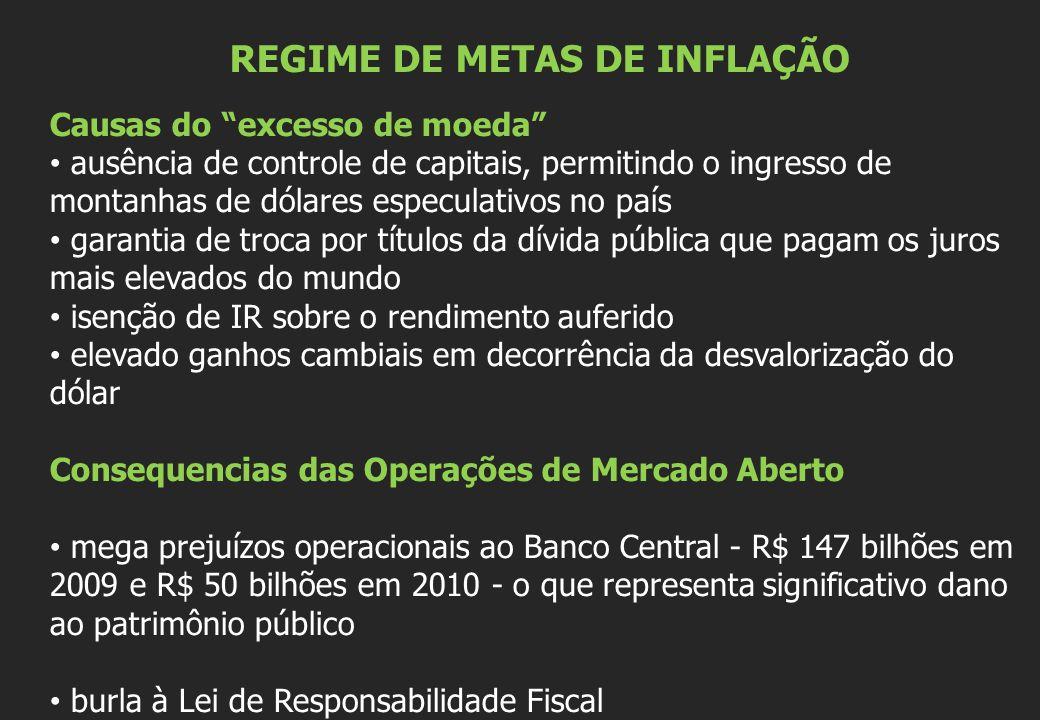 """REGIME DE METAS DE INFLAÇÃO Causas do """"excesso de moeda"""" ausência de controle de capitais, permitindo o ingresso de montanhas de dólares especulativos"""