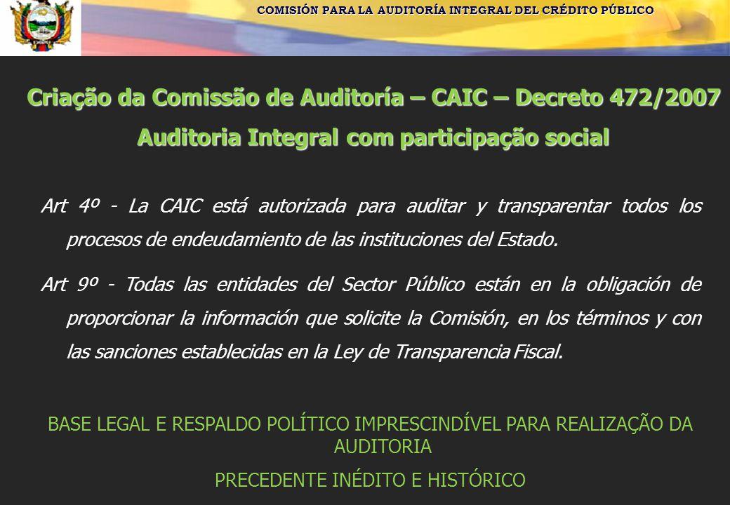 COMISIÓN PARA LA AUDITORÍA INTEGRAL DEL CRÉDITO PÚBLICO Criação da Comissão de Auditoría – CAIC – Decreto 472/2007 Auditoria Integral com participação