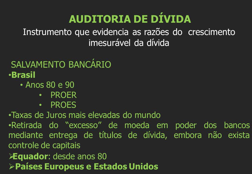 AUDITORIA DE DÍVIDA Instrumento que evidencia as razões do crescimento imesurável da dívida SALVAMENTO BANCÁRIO Brasil Anos 80 e 90 PROER PROES Taxas
