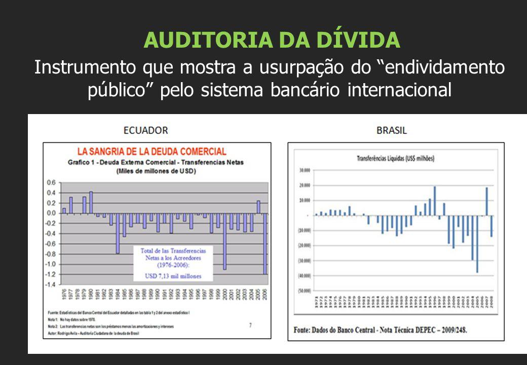 """AUDITORIA DA DÍVIDA Instrumento que mostra a usurpação do """"endividamento público"""" pelo sistema bancário internacional"""