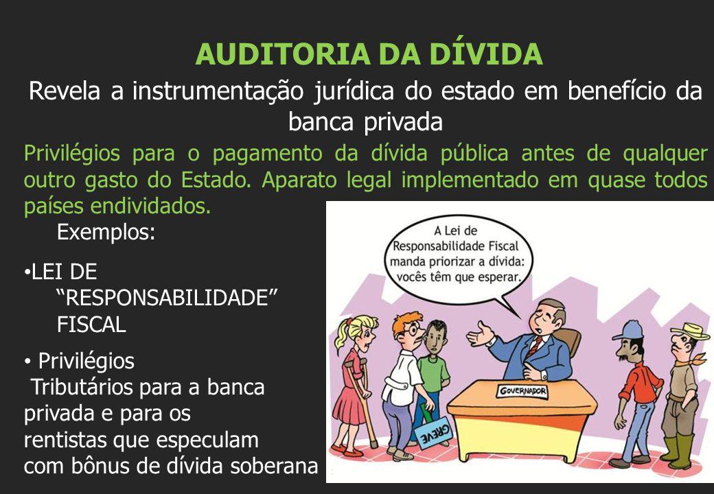 AUDITORIA DA DÍVIDA Revela a instrumentação jurídica do estado em benefício da banca privada Privilégios para o pagamento da dívida pública antes de q