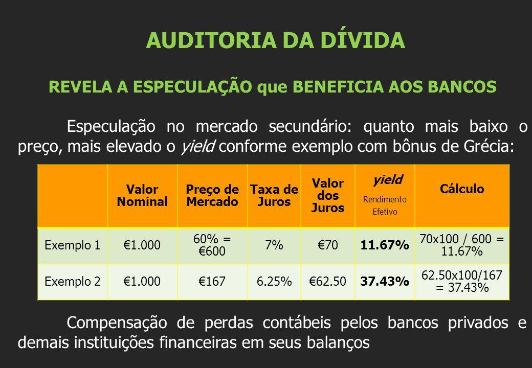 AUDITORIA DA DÍVIDA REVELA A ESPECULAÇÃO que BENEFICIA AOS BANCOS Especulação no mercado secundário: quanto mais baixo o preço, mais elevado o yield c