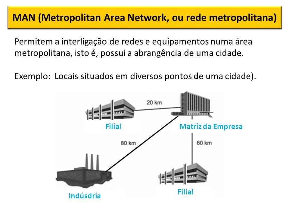 MAN (Metropolitan Area Network, ou rede metropolitana) Permitem a interligação de redes e equipamentos numa área metropolitana, isto é, possui a abrangência de uma cidade.