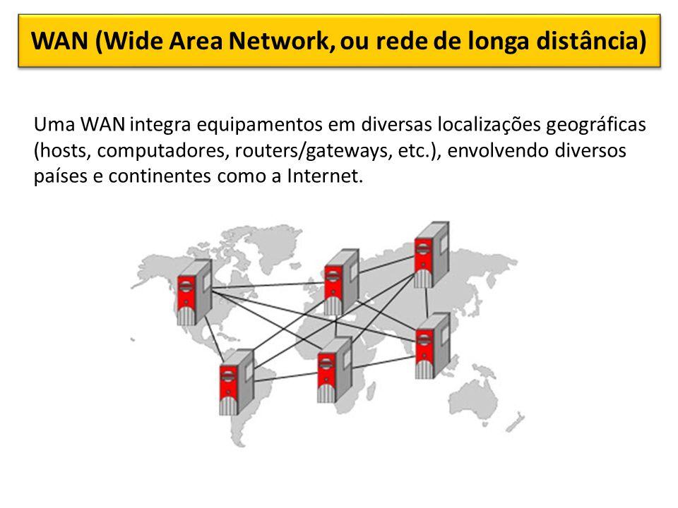 WAN (Wide Area Network, ou rede de longa distância) Uma WAN integra equipamentos em diversas localizações geográficas (hosts, computadores, routers/gateways, etc.), envolvendo diversos países e continentes como a Internet.