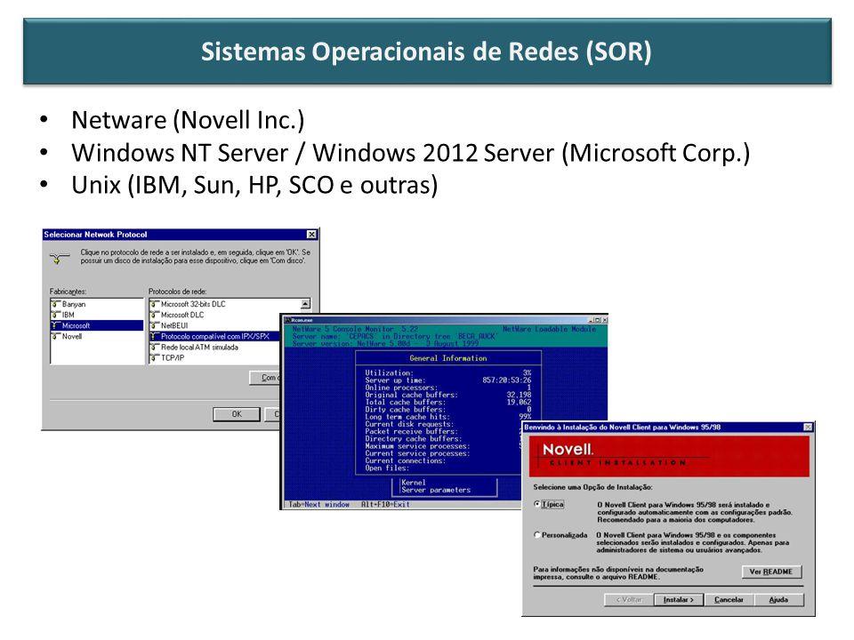 Netware (Novell Inc.) Windows NT Server / Windows 2012 Server (Microsoft Corp.) Unix (IBM, Sun, HP, SCO e outras) Sistemas Operacionais de Redes (SOR)