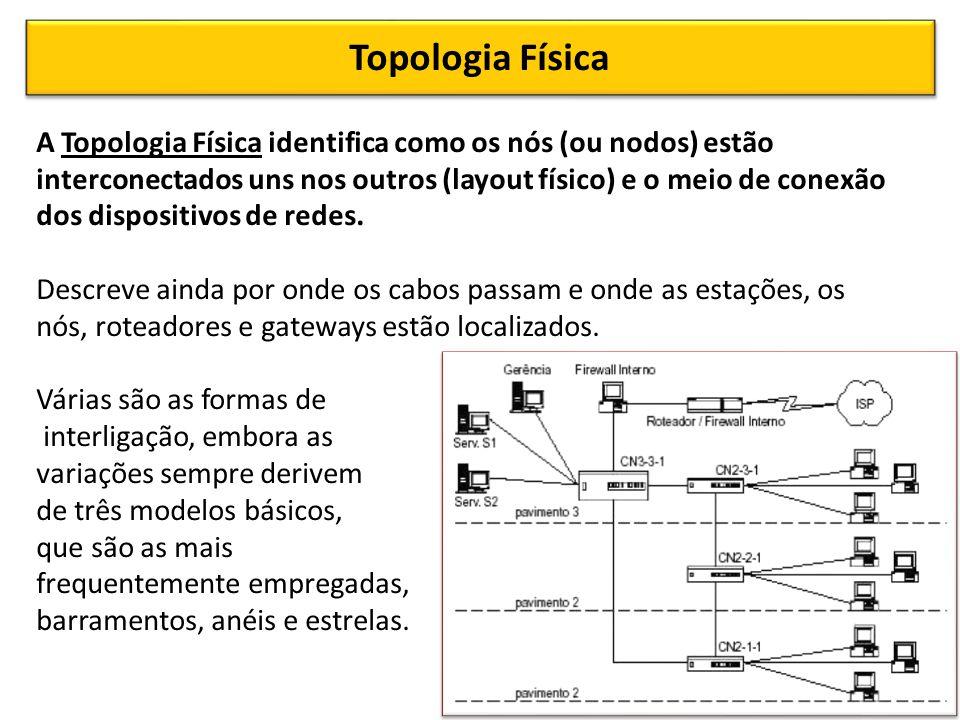 Topologia Física A Topologia Física identifica como os nós (ou nodos) estão interconectados uns nos outros (layout físico) e o meio de conexão dos dispositivos de redes.
