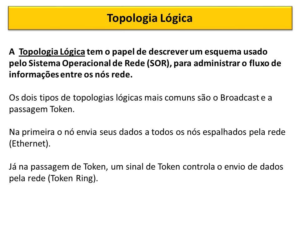 Topologia Lógica A Topologia Lógica tem o papel de descrever um esquema usado pelo Sistema Operacional de Rede (SOR), para administrar o fluxo de informações entre os nós rede.