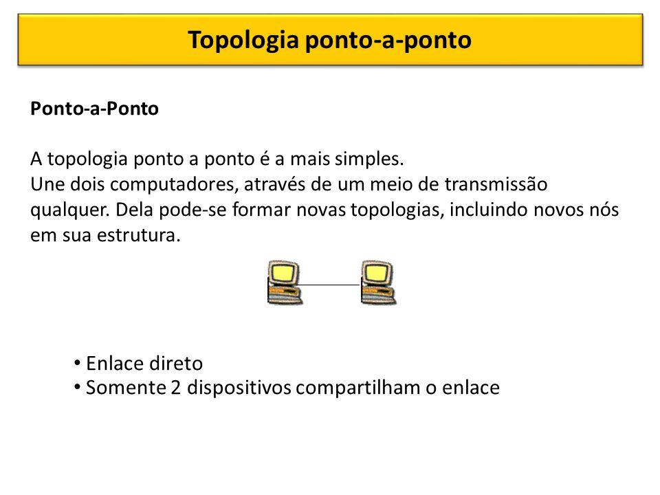 Topologia ponto-a-ponto Ponto-a-Ponto A topologia ponto a ponto é a mais simples.