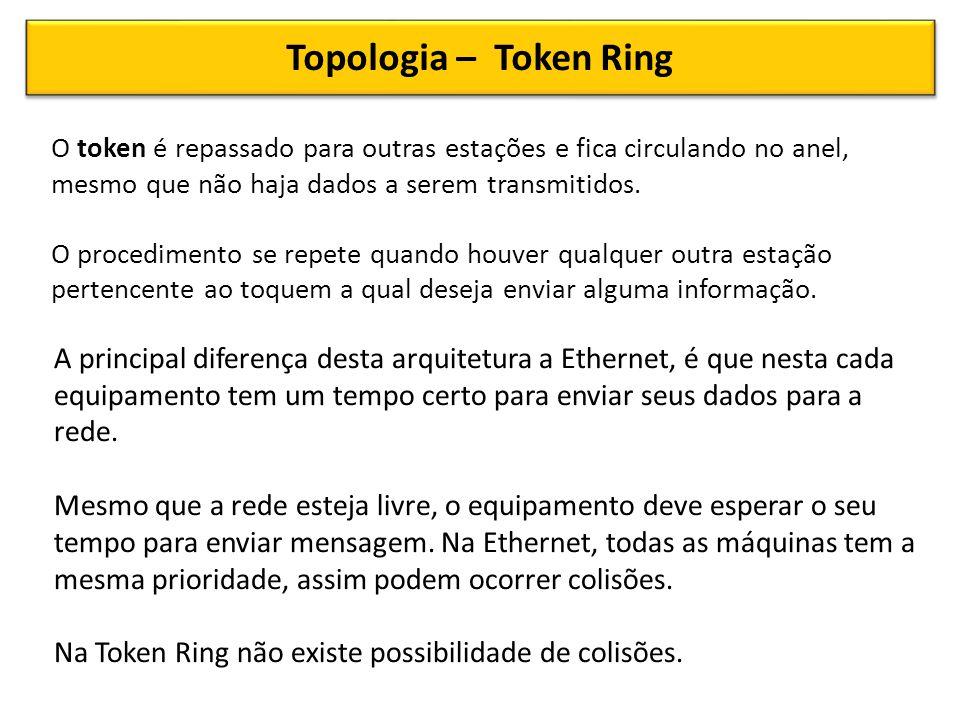 Topologia – Token Ring O token é repassado para outras estações e fica circulando no anel, mesmo que não haja dados a serem transmitidos.