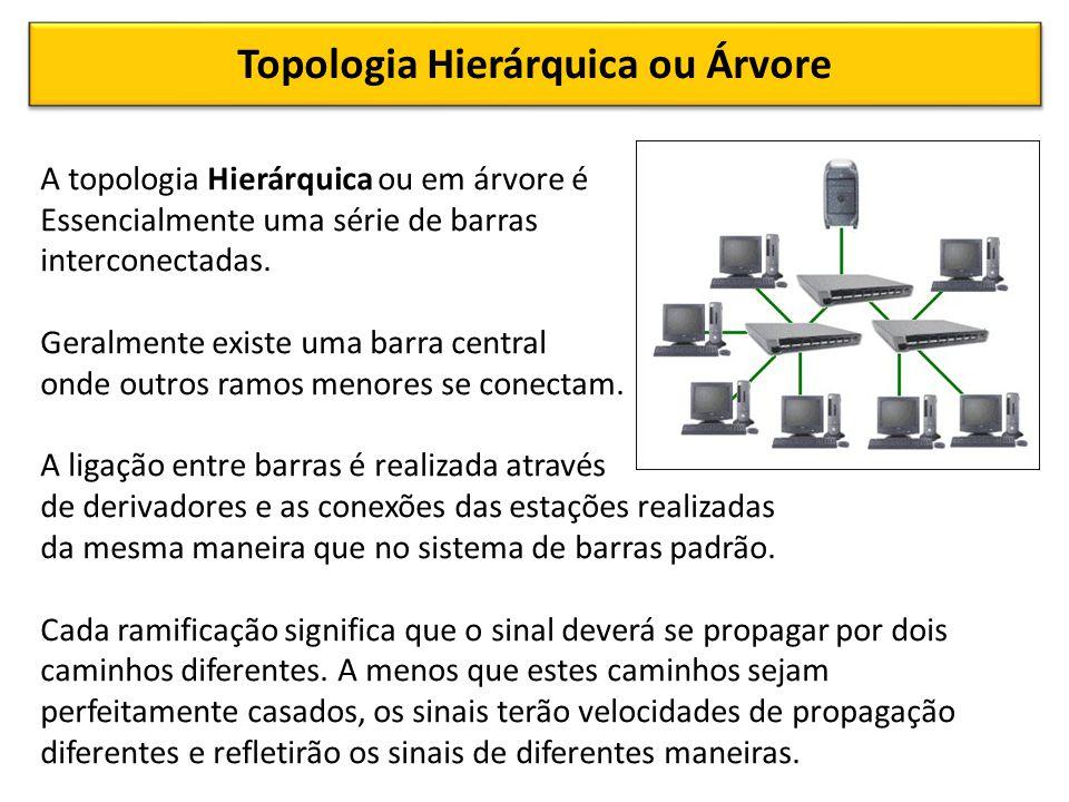 Topologia Hierárquica ou Árvore A topologia Hierárquica ou em árvore é Essencialmente uma série de barras interconectadas.