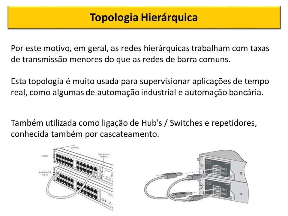 Topologia Hierárquica Também utilizada como ligação de Hub's / Switches e repetidores, conhecida também por cascateamento.