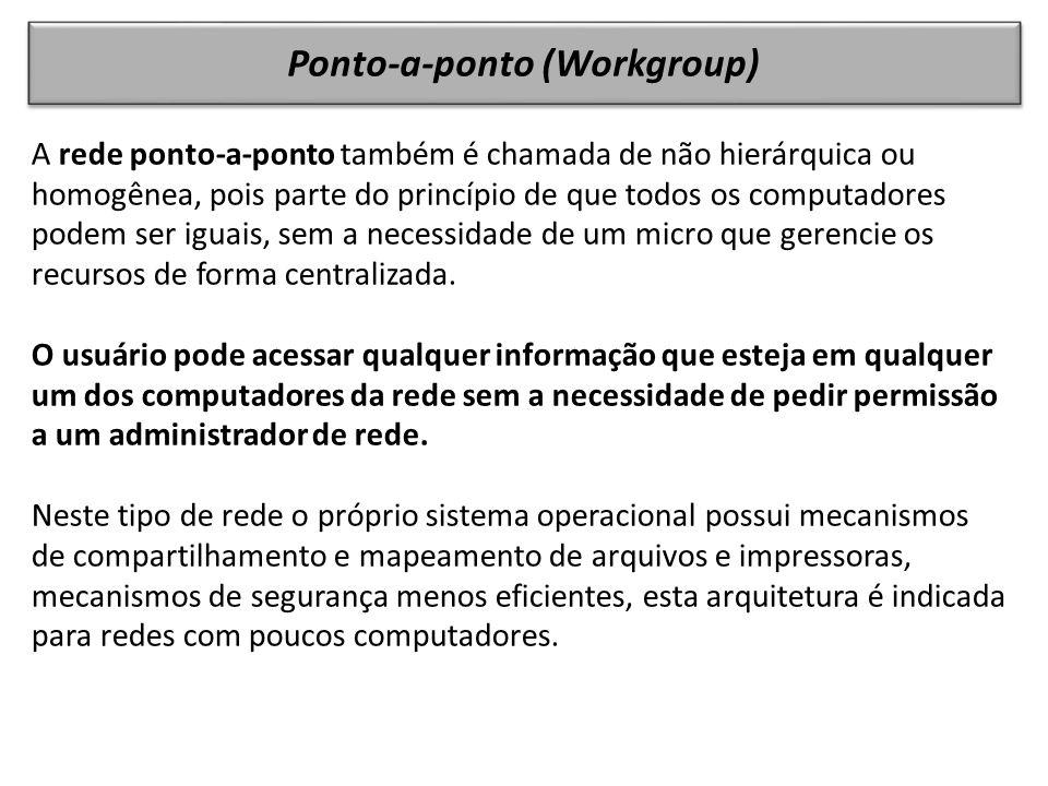 Ponto-a-ponto (Workgroup) A rede ponto-a-ponto também é chamada de não hierárquica ou homogênea, pois parte do princípio de que todos os computadores podem ser iguais, sem a necessidade de um micro que gerencie os recursos de forma centralizada.