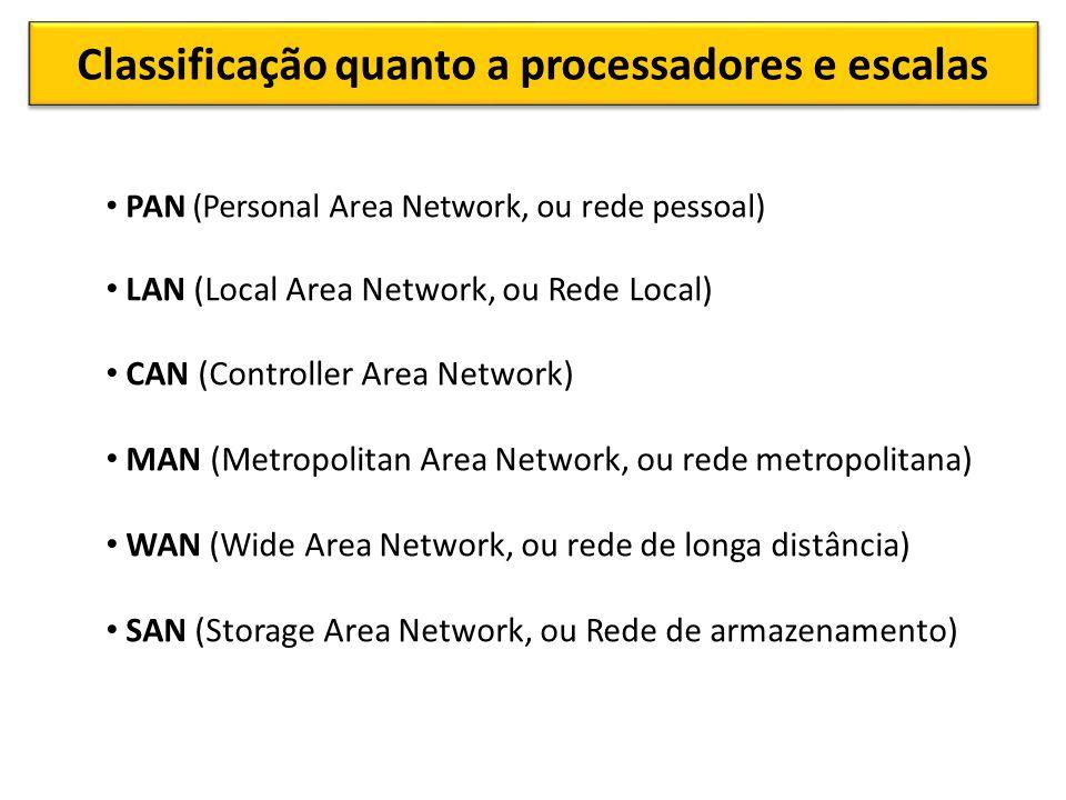 Classificação quanto a processadores e escalas PAN (Personal Area Network, ou rede pessoal) LAN (Local Area Network, ou Rede Local) CAN (Controller Area Network) MAN (Metropolitan Area Network, ou rede metropolitana) WAN (Wide Area Network, ou rede de longa distância) SAN (Storage Area Network, ou Rede de armazenamento)