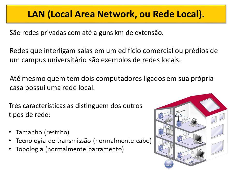 LAN (Local Area Network, ou Rede Local).São redes privadas com até alguns km de extensão.