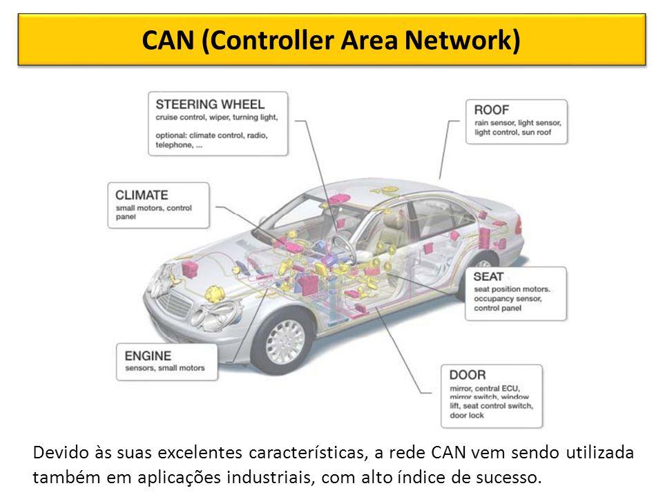 CAN (Controller Area Network) Devido às suas excelentes características, a rede CAN vem sendo utilizada também em aplicações industriais, com alto índice de sucesso.