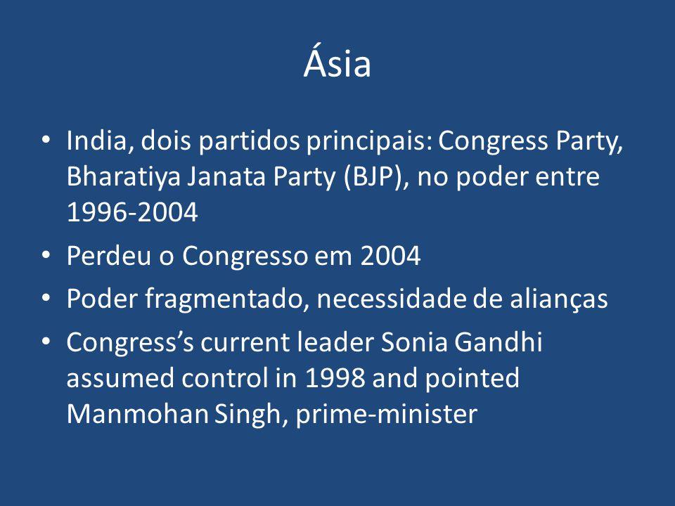 Ásia India, dois partidos principais: Congress Party, Bharatiya Janata Party (BJP), no poder entre 1996-2004 Perdeu o Congresso em 2004 Poder fragment
