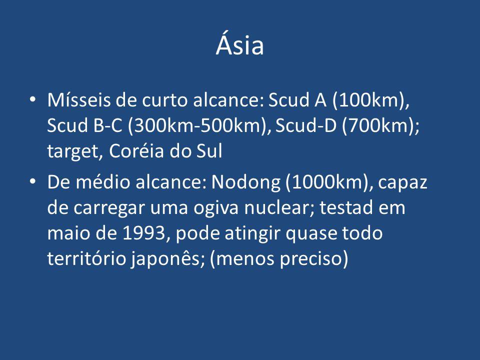 Mísseis de curto alcance: Scud A (100km), Scud B-C (300km-500km), Scud-D (700km); target, Coréia do Sul De médio alcance: Nodong (1000km), capaz de ca