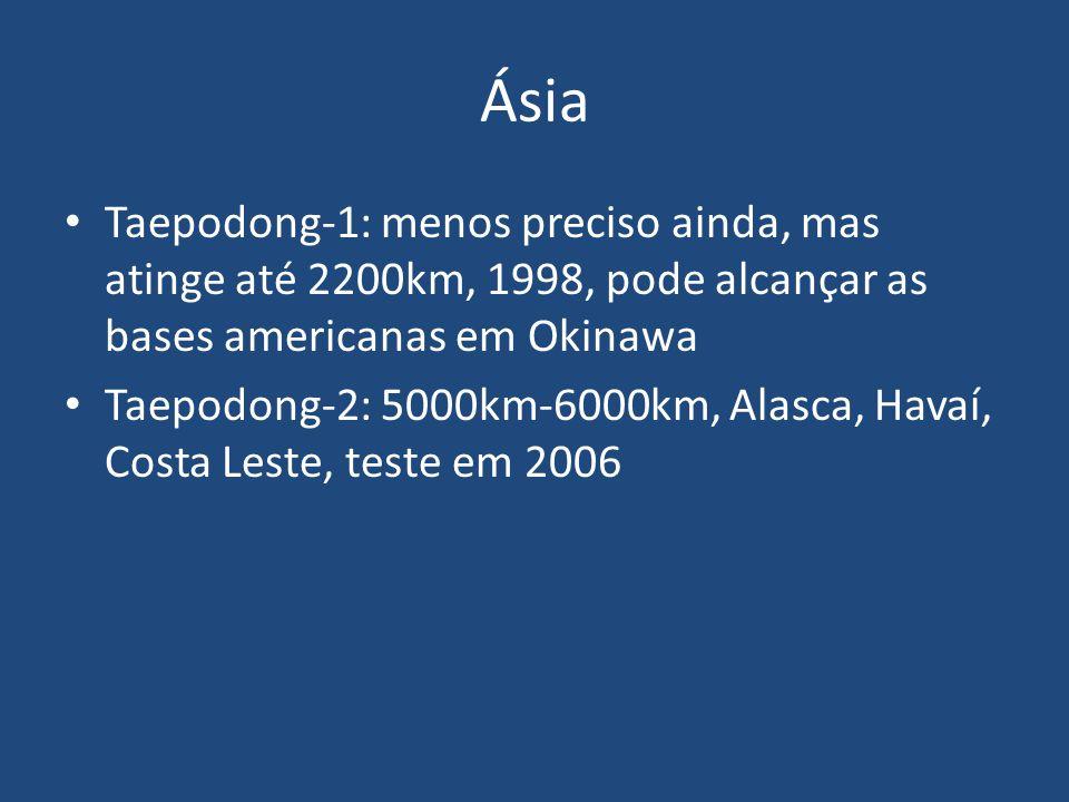 Ásia Taepodong-1: menos preciso ainda, mas atinge até 2200km, 1998, pode alcançar as bases americanas em Okinawa Taepodong-2: 5000km-6000km, Alasca, H