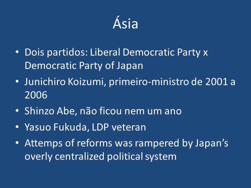 Dois partidos: Liberal Democratic Party x Democratic Party of Japan Junichiro Koizumi, primeiro-ministro de 2001 a 2006 Shinzo Abe, não ficou nem um a