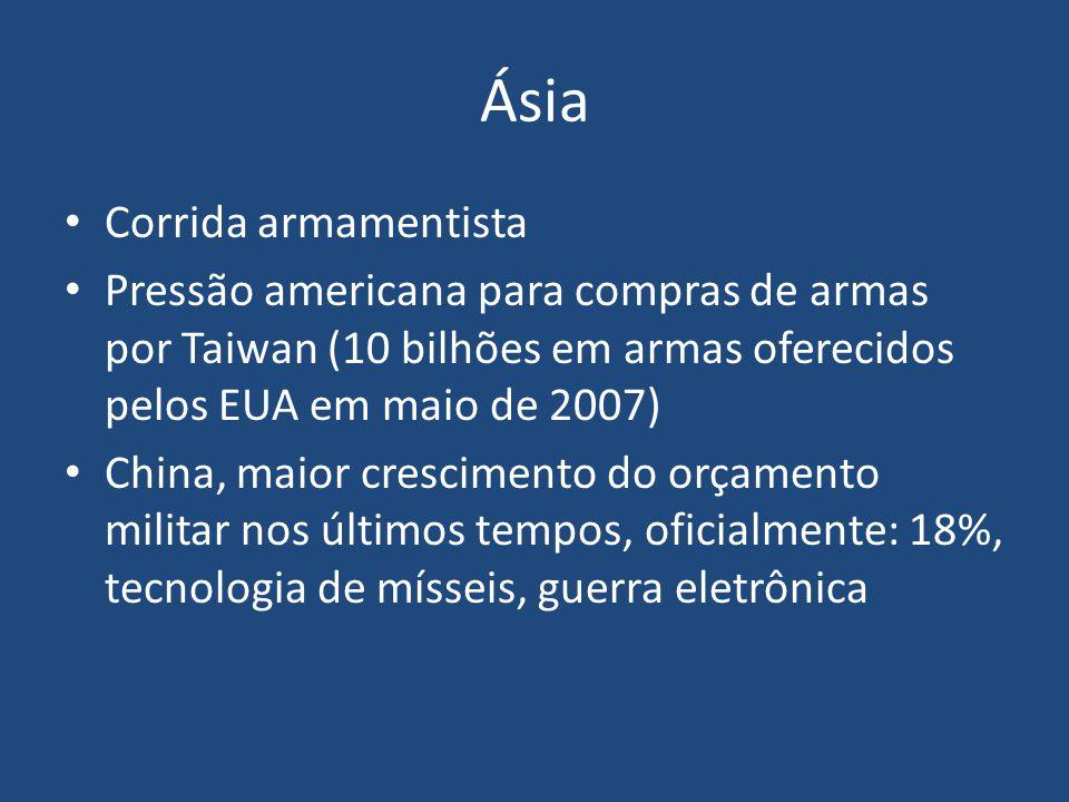 Corrida armamentista Pressão americana para compras de armas por Taiwan (10 bilhões em armas oferecidos pelos EUA em maio de 2007) China, maior cresci