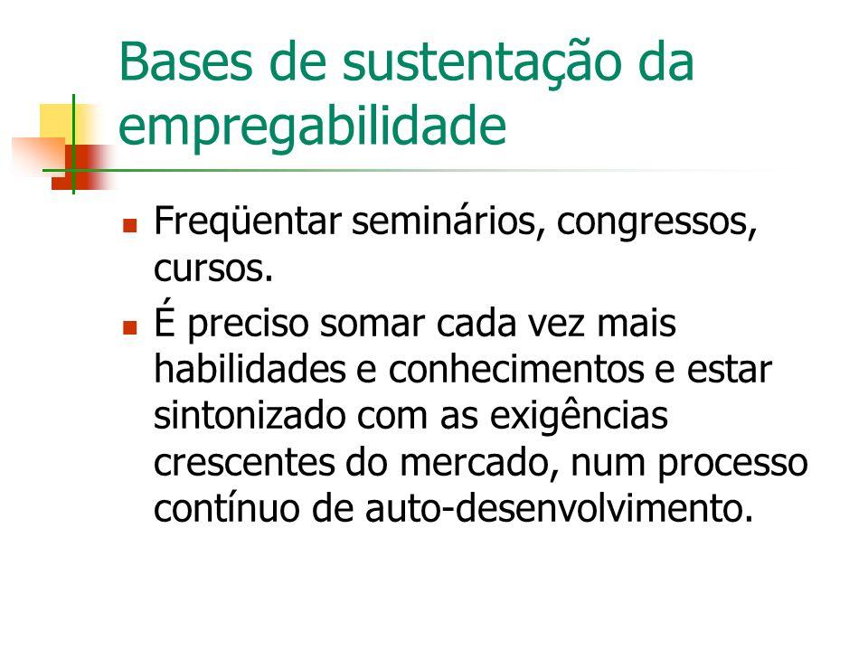 Bases de sustentação da empregabilidade Freqüentar seminários, congressos, cursos. É preciso somar cada vez mais habilidades e conhecimentos e estar s