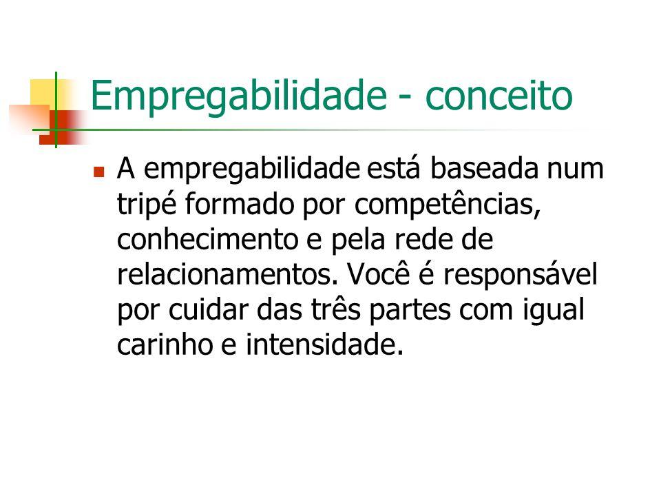 Empregabilidade - conceito A empregabilidade está baseada num tripé formado por competências, conhecimento e pela rede de relacionamentos. Você é resp