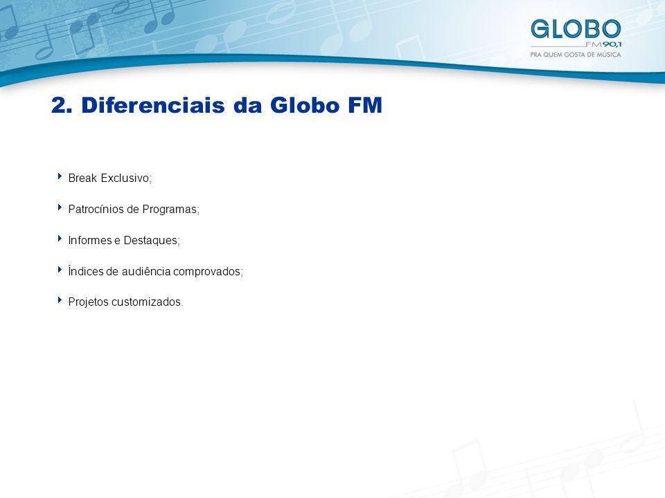 2. Diferenciais da Globo FM  Break Exclusivo;  Patrocínios de Programas;  Informes e Destaques;  Índices de audiência comprovados;  Projetos cust