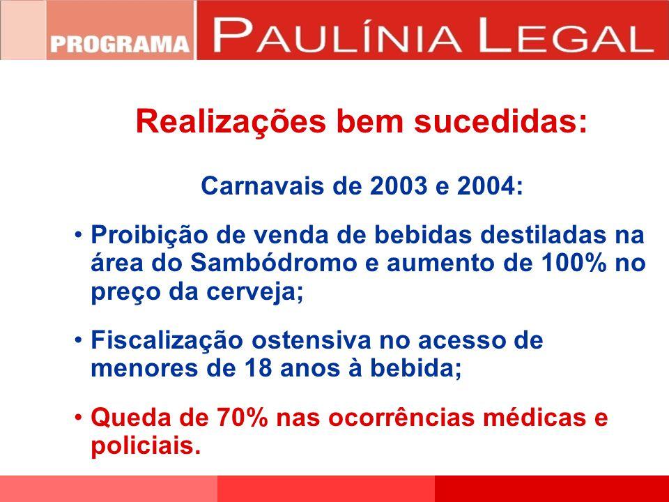 Realizações bem sucedidas: Carnavais de 2003 e 2004: Proibição de venda de bebidas destiladas na área do Sambódromo e aumento de 100% no preço da cerv